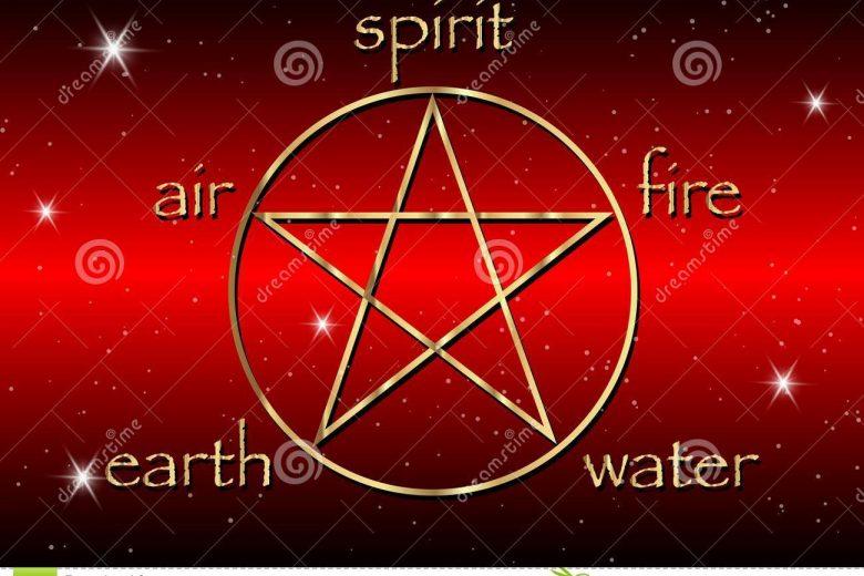 Signa quinque elementa ignis, aqua, terra, spiritus
